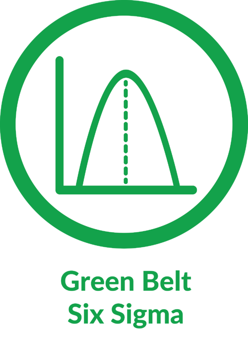 Green Belt Six Sigma