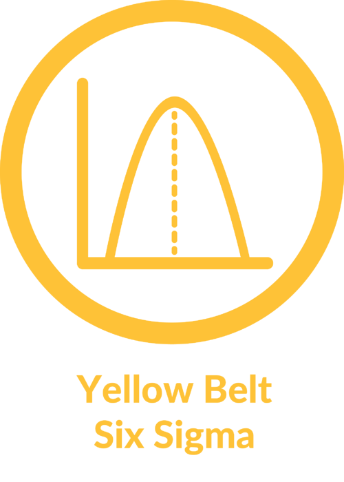 Yellow Belt Six Sigma